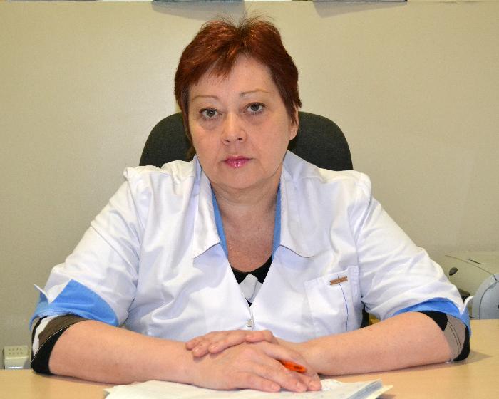 Козина Ирина Николаевна